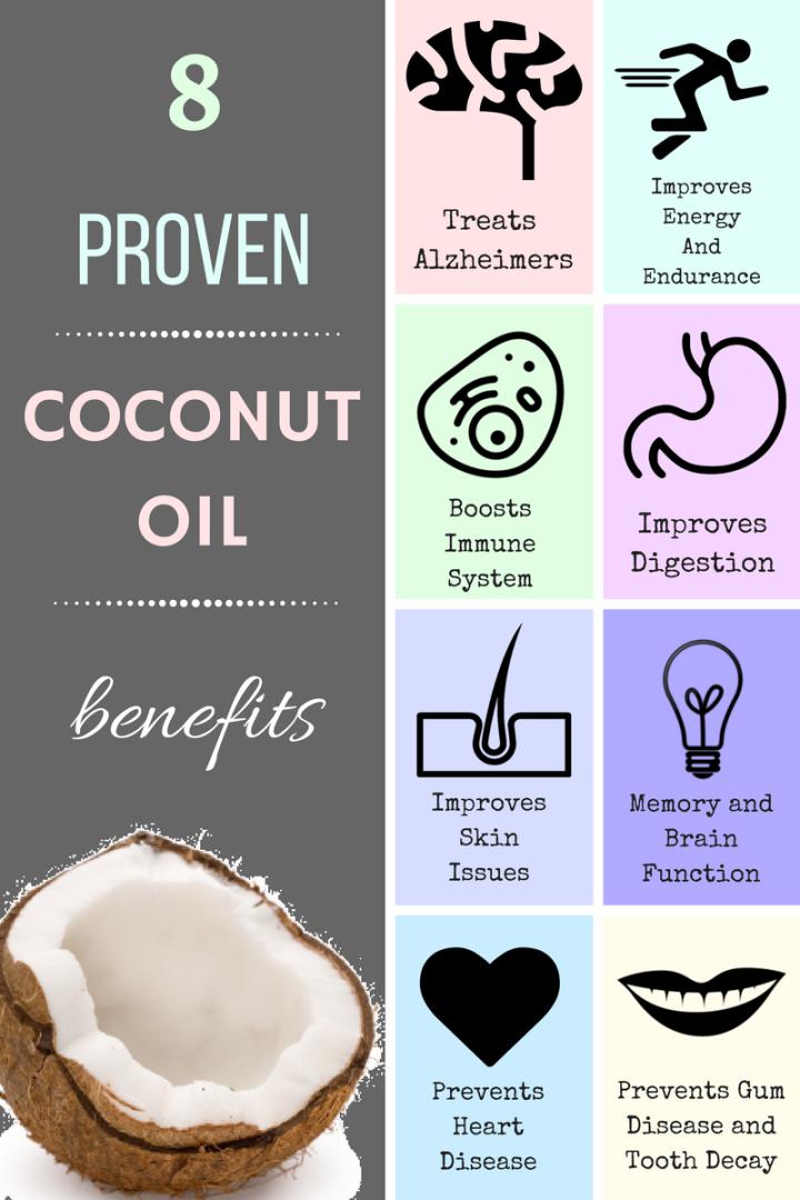 Benefits of CoconutOil