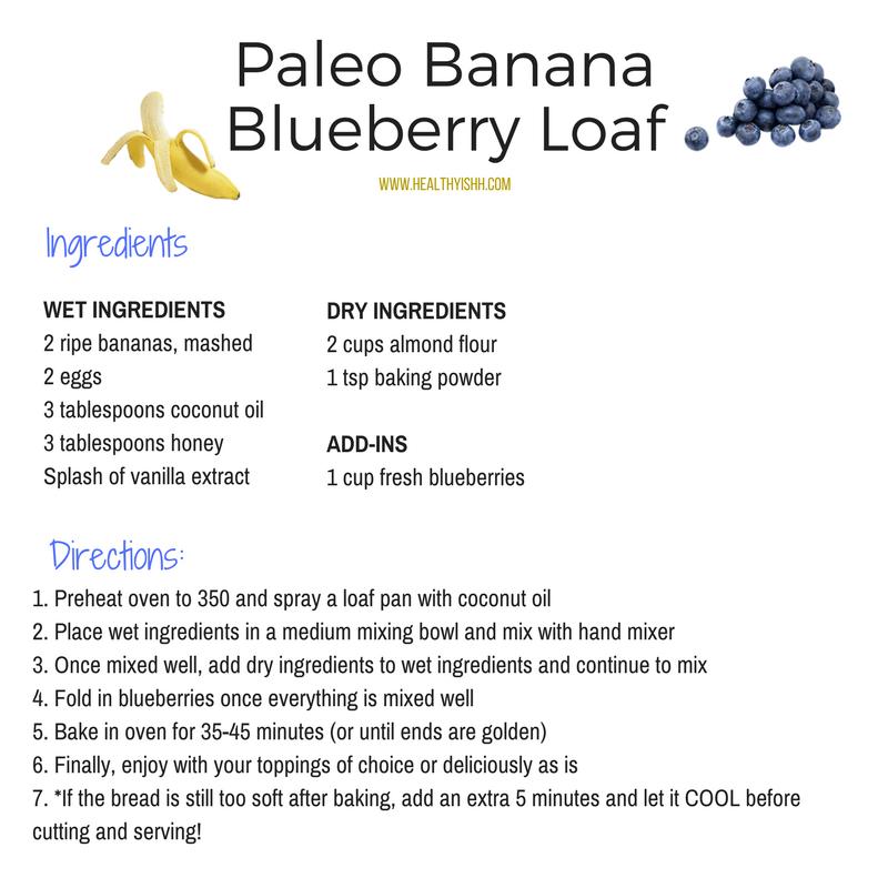 Paleo Blueberry banana loaf.png